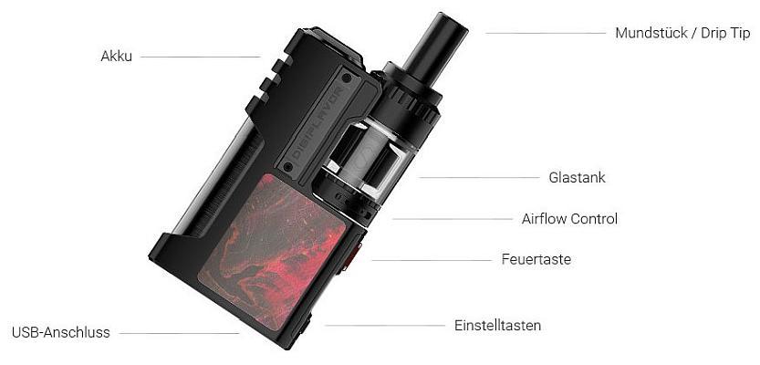 Digiflavor Z1 SBS E-Zigaretten Set im Detail
