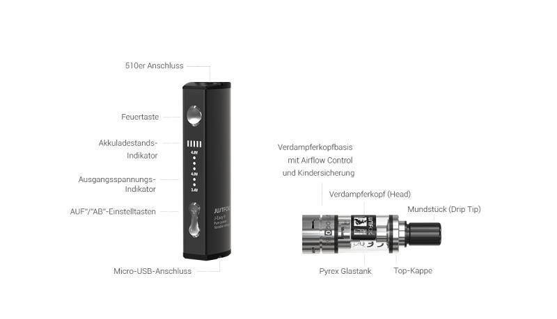 JustFog Q16 C E-Zigaretten Set im Detail