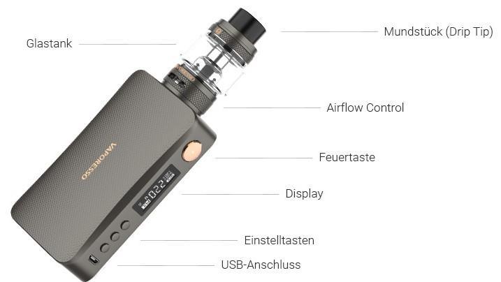 Vaporesso Gen S Christmas Edition E-Zigaretten Set im Detail