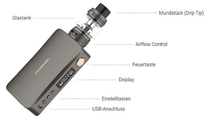 Vaporesso Gen S E-Zigaretten Set im Detail