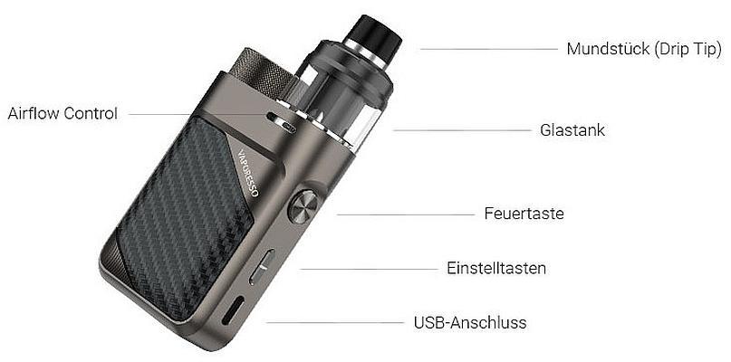 Vaporesso Swag PX80 E-Zigaretten Set im Detail